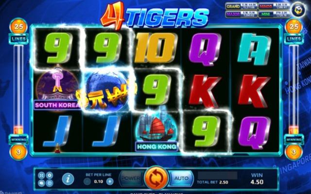 สัญลักษณ์ของเกม Four Tigers
