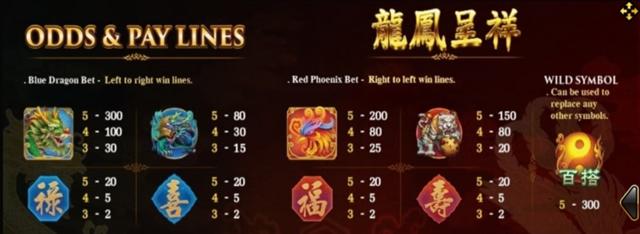 สัญลักษณ์และอัตราการการจ่าย Dragon Phoenix