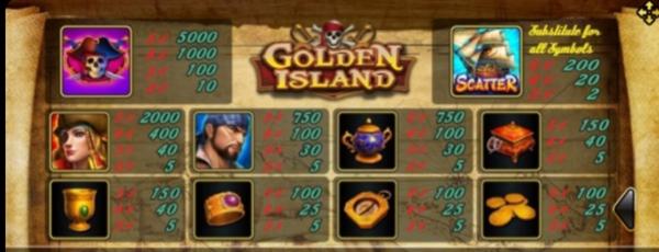 อัตราการจ่ายเงินในเกม Golden Island