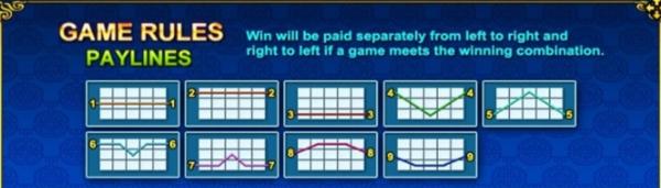 LinesGame Golden Monkey King ไลน์ทั้งหมดของเกม