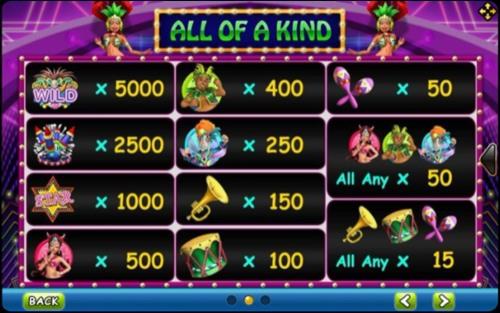 อัตราการจ่ายเงินในเกม Mammamia