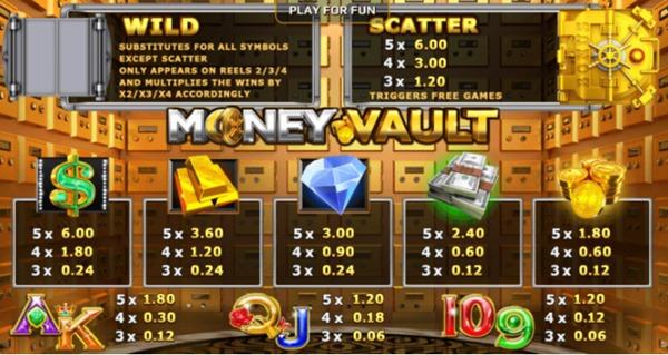 สัญลักษณ์ของ Money Vault