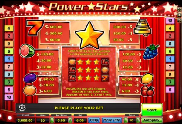 อัตราการจ่ายเงินในเกม Power Stars