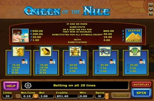 สัญลักษณ์ของ Queen Of The Nile