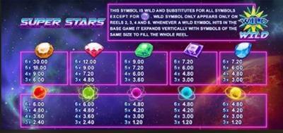 อัตราการจ่ายรางวัลเกม Super Stars