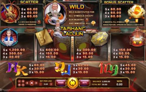 รูปสัญลักษณ์ของเกม Tai Shang Lao Jun