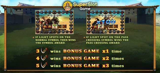 รูปแบบ PAYLINES ของตัวเกมสล็อต
