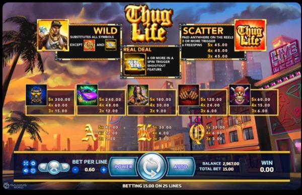 อัตราการจ่ายเงินในเกม Thug Life