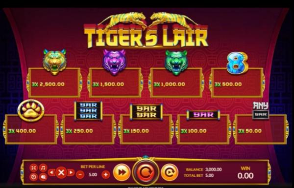 อัตราการจ่ายเงินในเกม Tigers Lair
