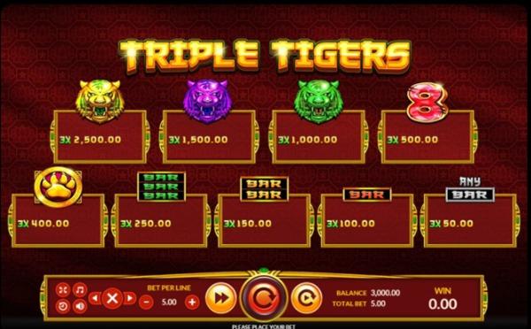 Triple Tigers อัตราการจ่ายเงินของเกม