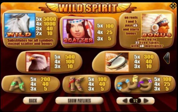 อัตราการจ่ายเงินขิงเกม Wild Spirit