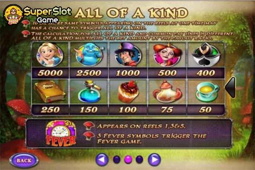 สัญลักษณ์ Scatter หรือโบนัสเกม Alice SUPERSLOT