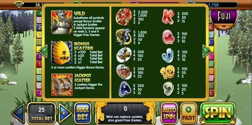 สัญลักษณ์ของเกม Bonus Bear