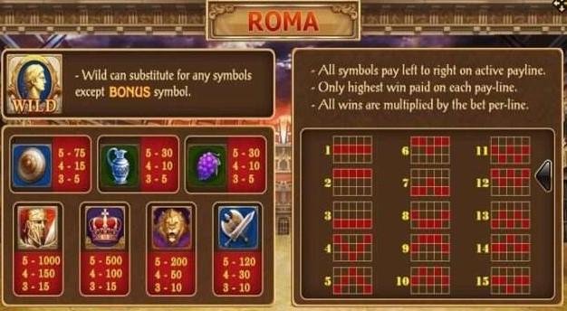 อัตราการจ่ายเงิน เกม สล็อตโรม่า ROMA