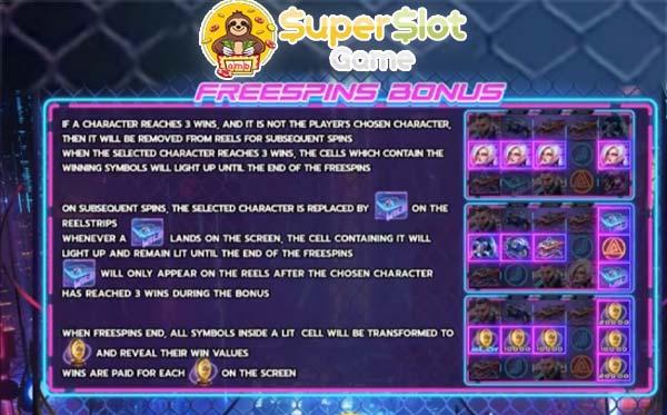 เทคนิคการเล่นเกม Cyber Race ให้โบนัสแตก