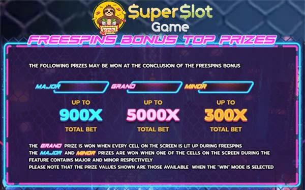 อัตราการจ่ายโบนัสในเกม cyber race