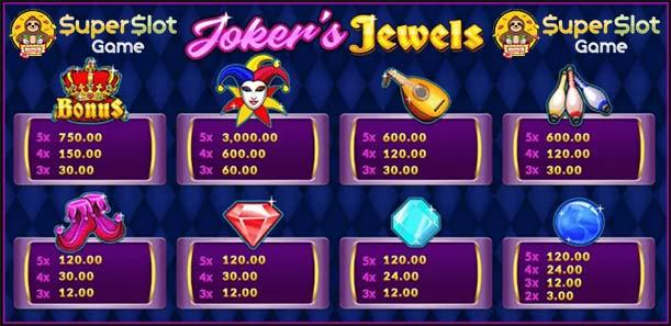 สัญลักษณ์ joker jewels