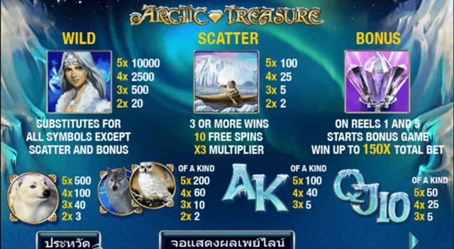 อัตราการจ่ายเงินรางวัลArctic Treasure