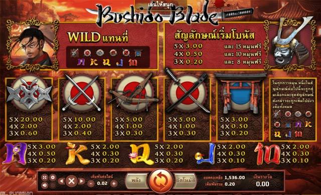 เกมสล็อต Bushido Blade ซามูไรญี่ปุ่น แจกโบนัส