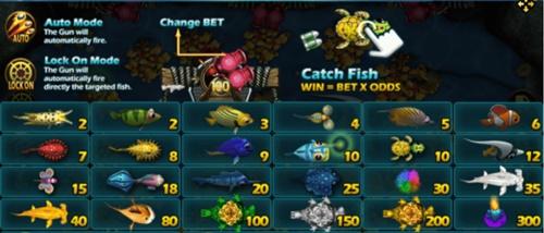 อัตราการจ่ายรางวัลในเกมยิงปลา Fish Hunter Yao Qian Shu