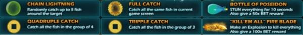 ลักษณะเด่นของเกมความพิเศษต่างๆ Fish Hunter Yao Qian Shu