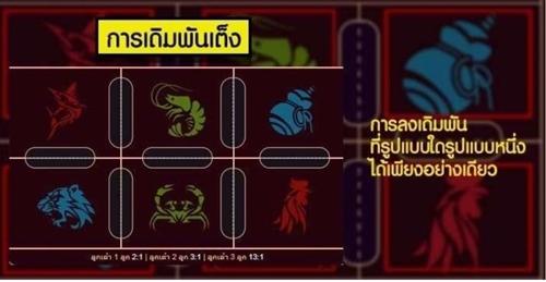 รูปแบบการเดิมพันแบบเต็ง Fish Prawn Crab บอกวิธีการแทง