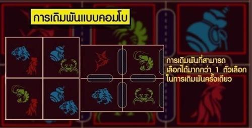 รูปแบบการเดิมพันแบบคอมโบ Fish Prawn Crab บอกวิธีการแทงหลายตัว