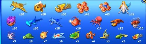 อัตราหารจ่ายเงินในเกม Happy Fish 5
