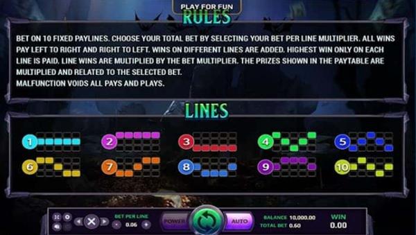 ไลน์เกมสล็อตออนไลน์ Joker Madness