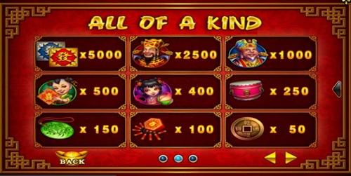 อัตราการจ่ายเงินในเกม LUCKY GOD1