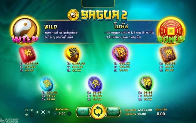 อัตราการจ่ายเงิน Bagua 2